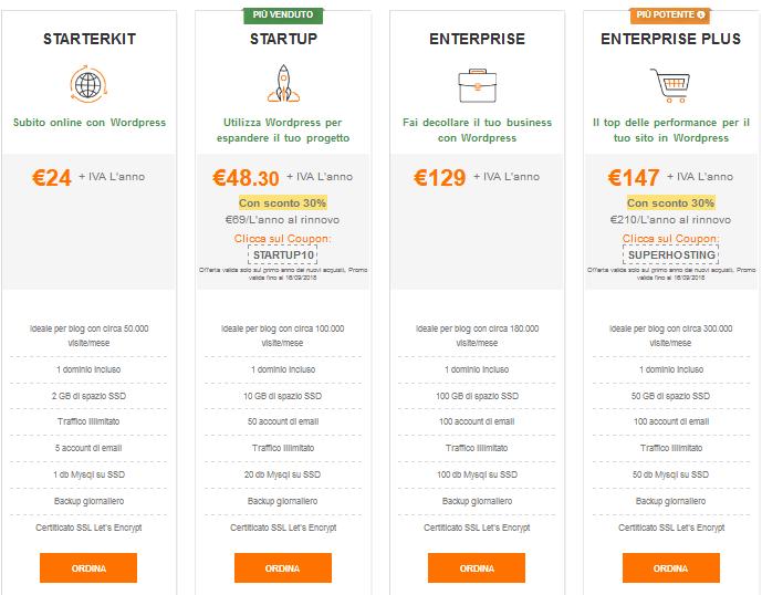 I prezzi di Serverplan sono molto conveniente