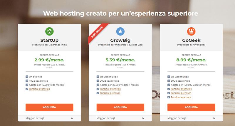I prezzi di un hosting come Siteground sono accessibili a tutti