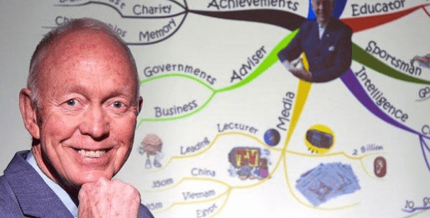 Mappe mentali di Tony Buzan. Le migliori del mondo !