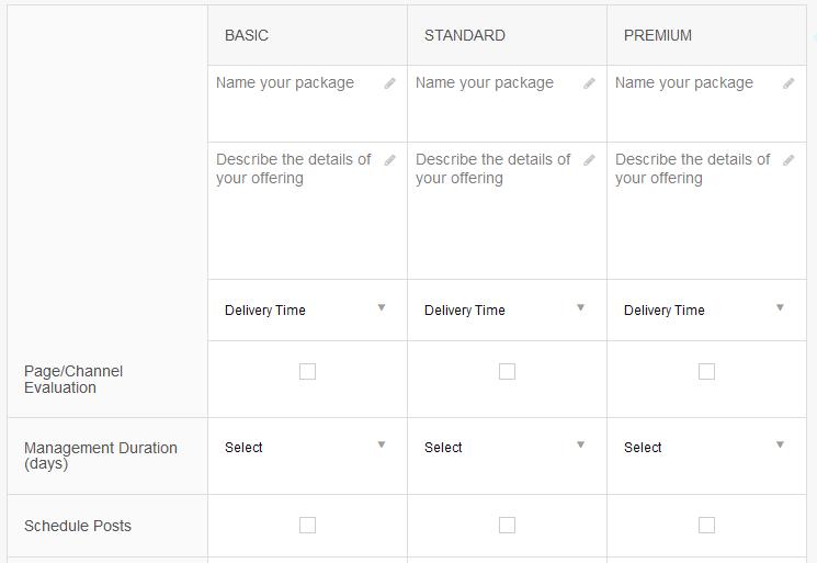 Sicuramente è importante compilare la sezione Pricing di Fiverr