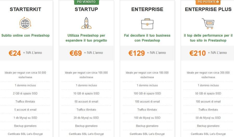 Conosci già i piani hosting ServerPlan ottimizzati per PrestaShop?