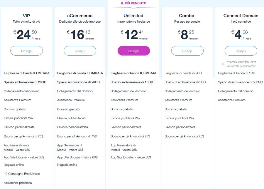 In questa guida vorrei parlare anche dei prezzi di Wix