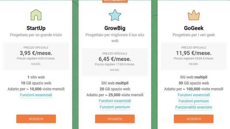 Prezzi Siteground Web Hosting